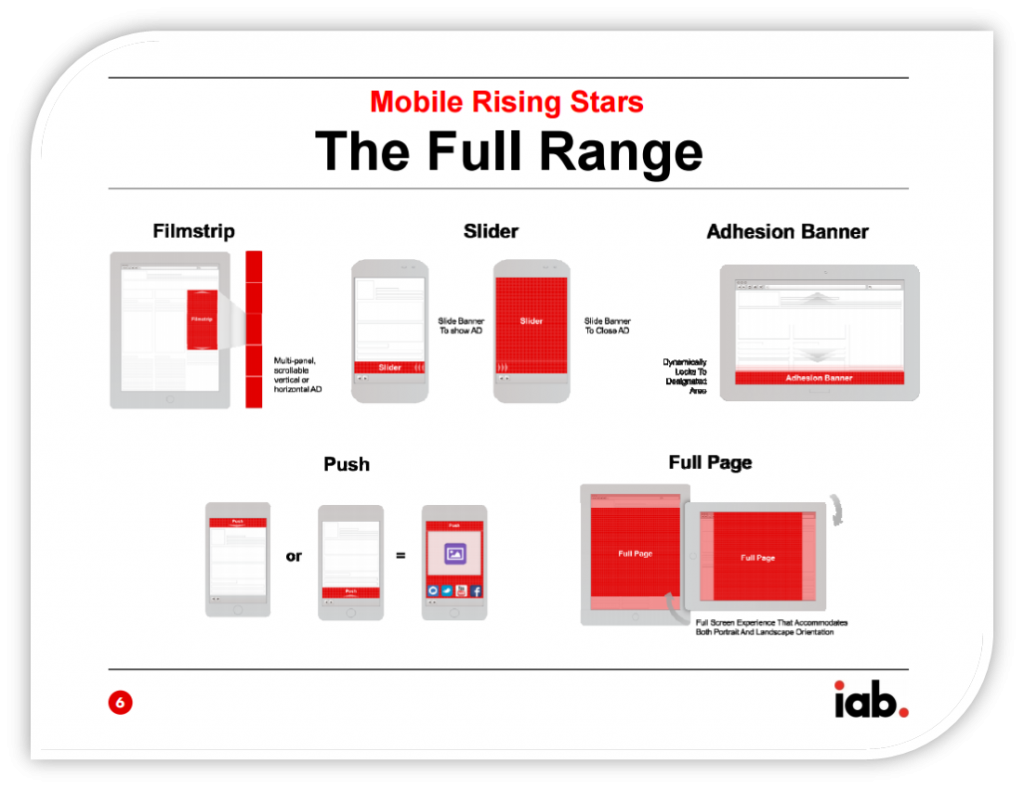 Mobile advertising trends what publishers should know for Mobili ad trend