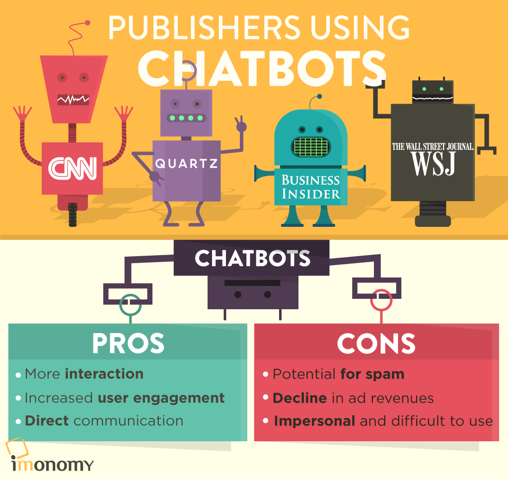 Publishers using chatbots