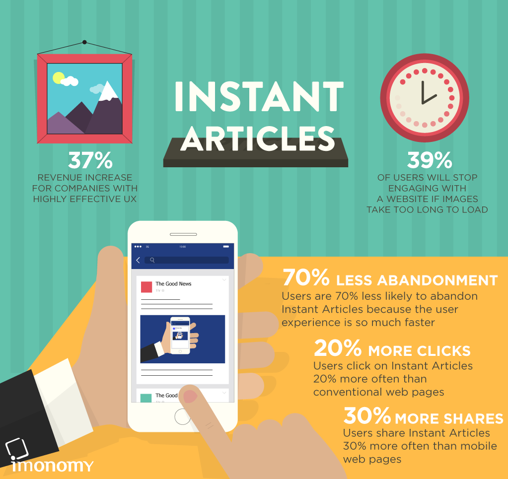 Instant Articles data