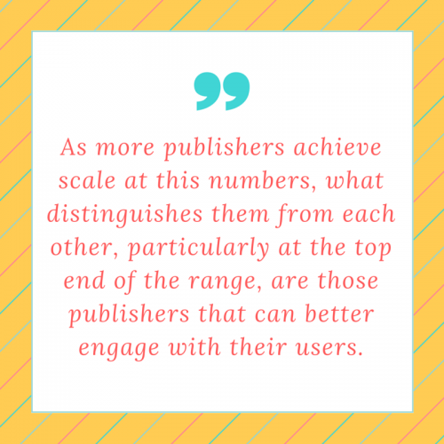 As more publishers achieve scale at this numbers, what distinguishes them from each other, particularly at the top end of the range, are those publishers that can better engage with their users. (1)